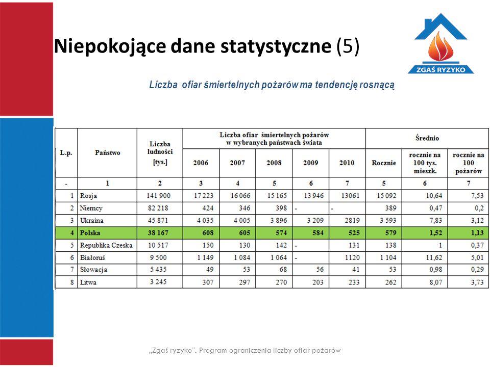 Niepokojące dane statystyczne (5)