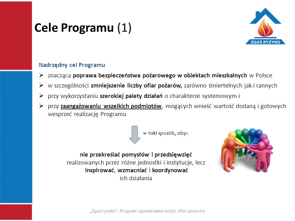 Cele Programu (1) Nadrzędny cel Programu