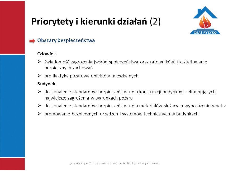 Priorytety i kierunki działań (2)