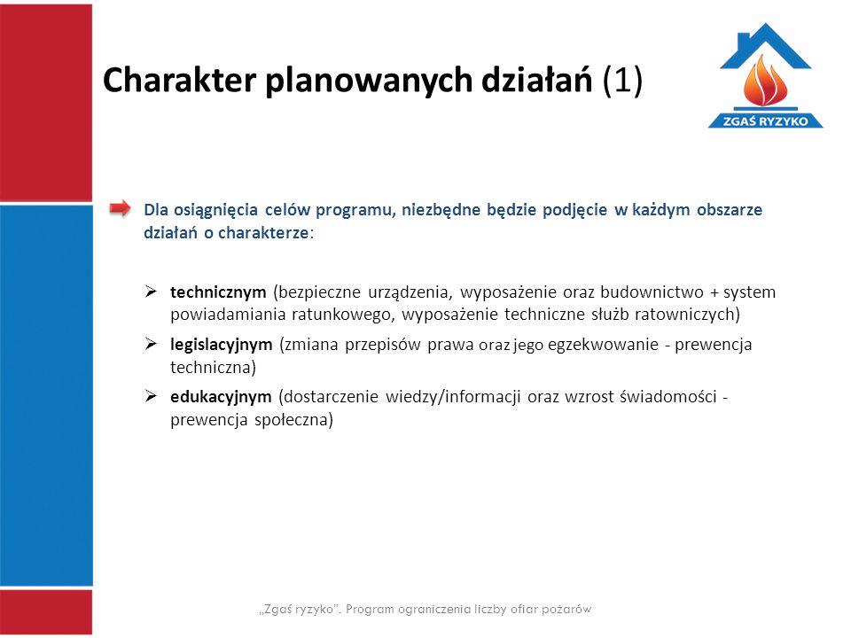 Charakter planowanych działań (1)