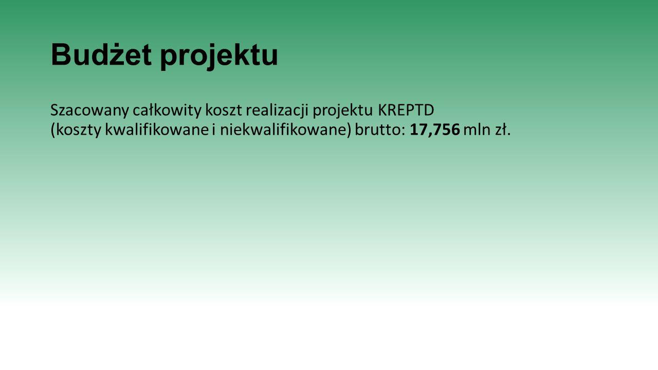 Budżet projektu Szacowany całkowity koszt realizacji projektu KREPTD (koszty kwalifikowane i niekwalifikowane) brutto: 17,756 mln zł.