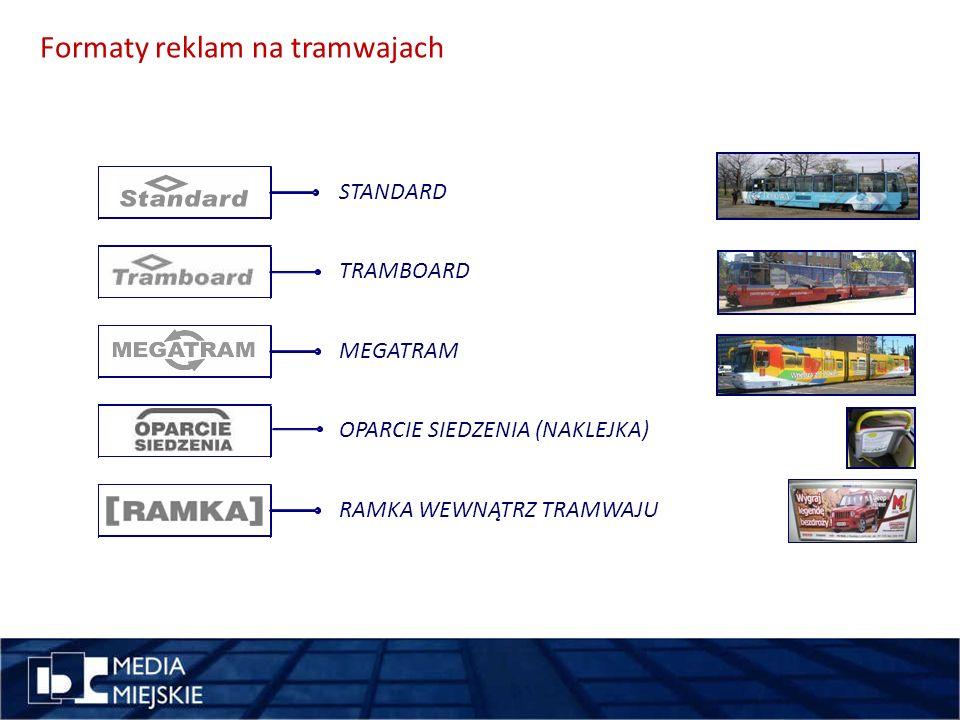 pomysł miejsce Formaty reklam na tramwajach STANDARD TRAMBOARD