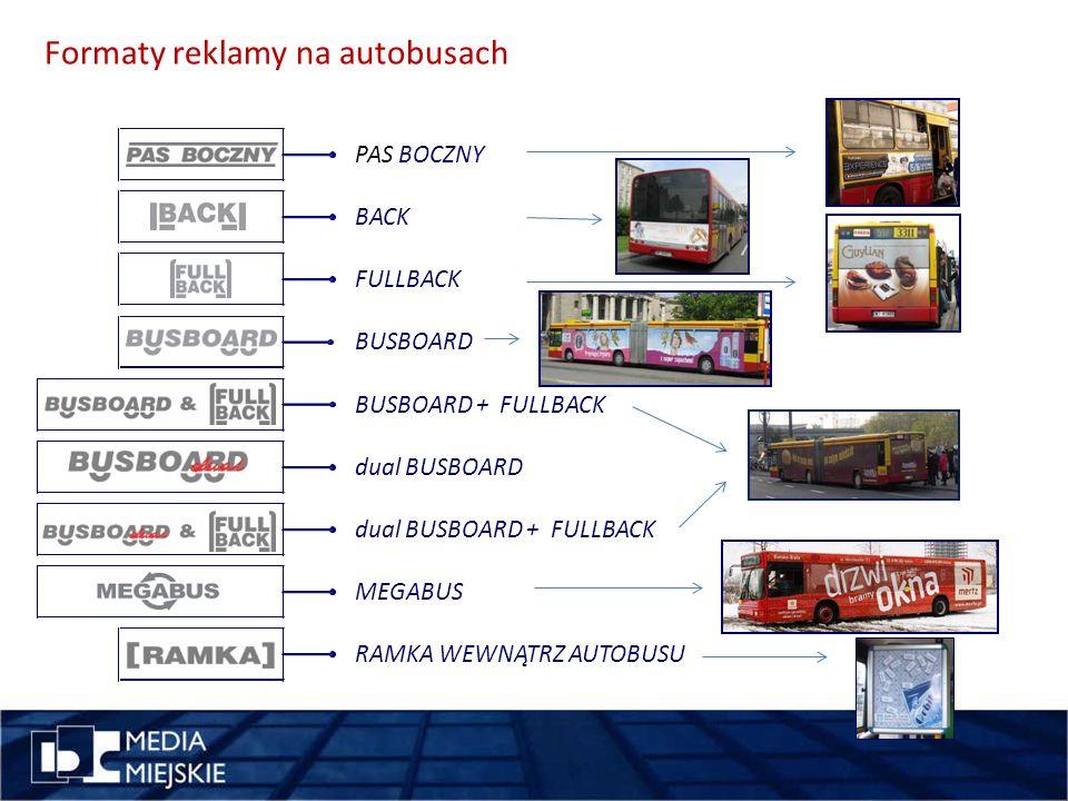 pomysł miejsce Formaty reklamy na autobusach PAS BOCZNY BACK FULLBACK