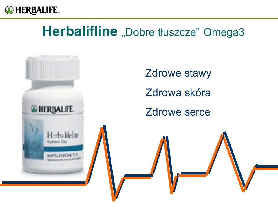 """Herbalifline """"Dobre tłuszcze Omega3"""