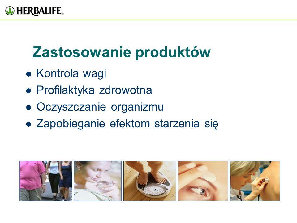 Zastosowanie produktów