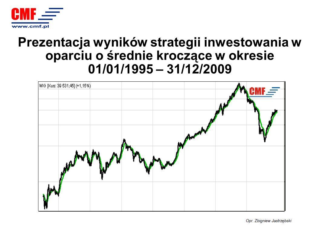 Prezentacja wyników strategii inwestowania w oparciu o średnie kroczące w okresie 01/01/1995 – 31/12/2009