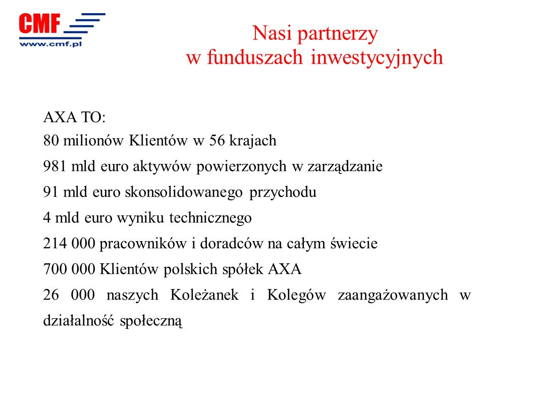 Nasi partnerzy w funduszach inwestycyjnych