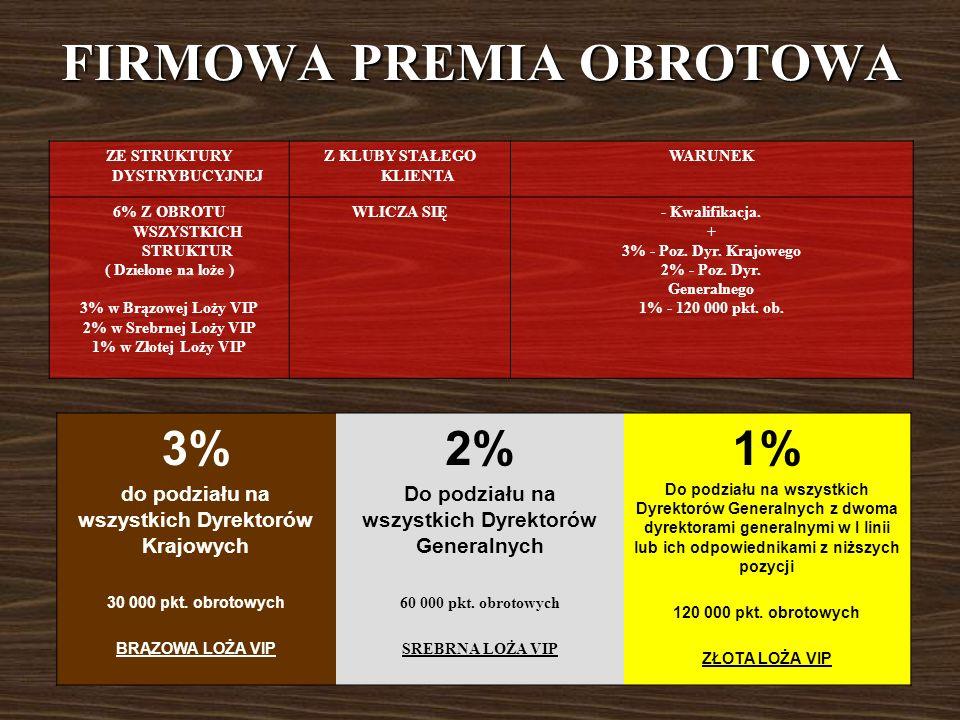 FIRMOWA PREMIA OBROTOWA