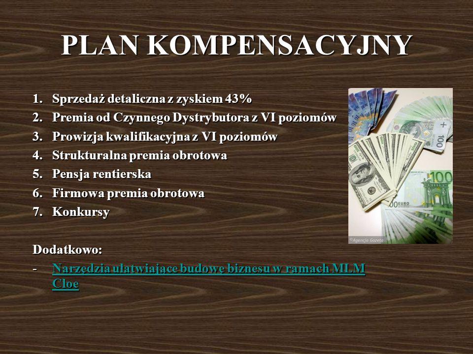 PLAN KOMPENSACYJNY Sprzedaż detaliczna z zyskiem 43%