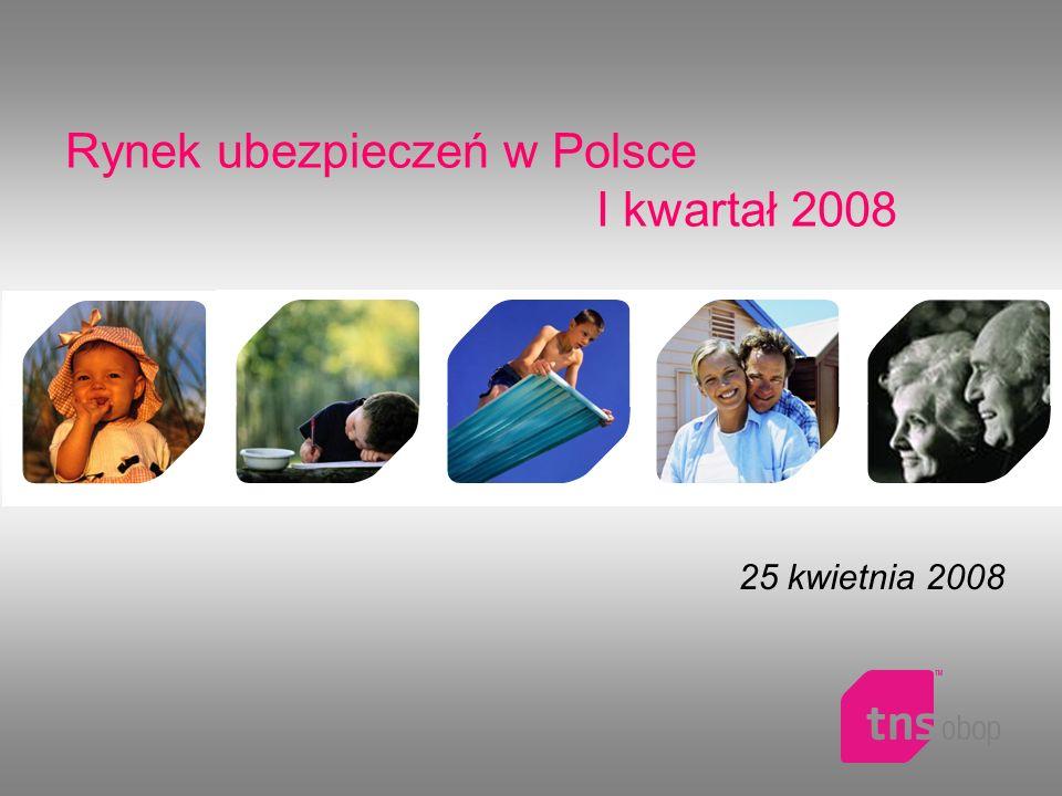Rynek ubezpieczeń w Polsce I kwartał 2008