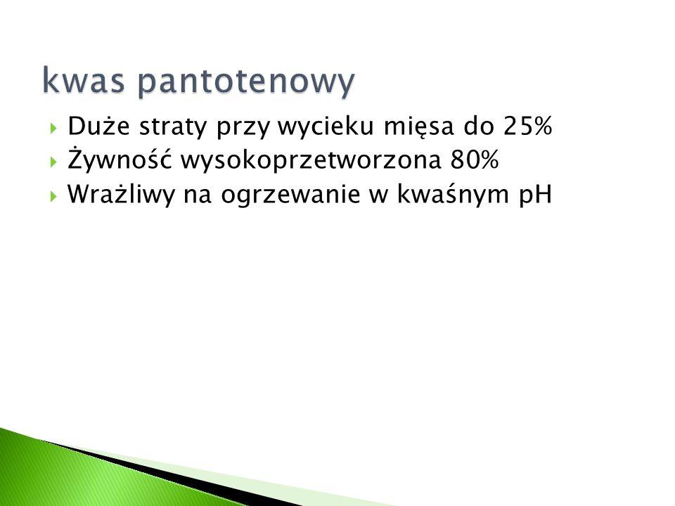 kwas pantotenowy Duże straty przy wycieku mięsa do 25%