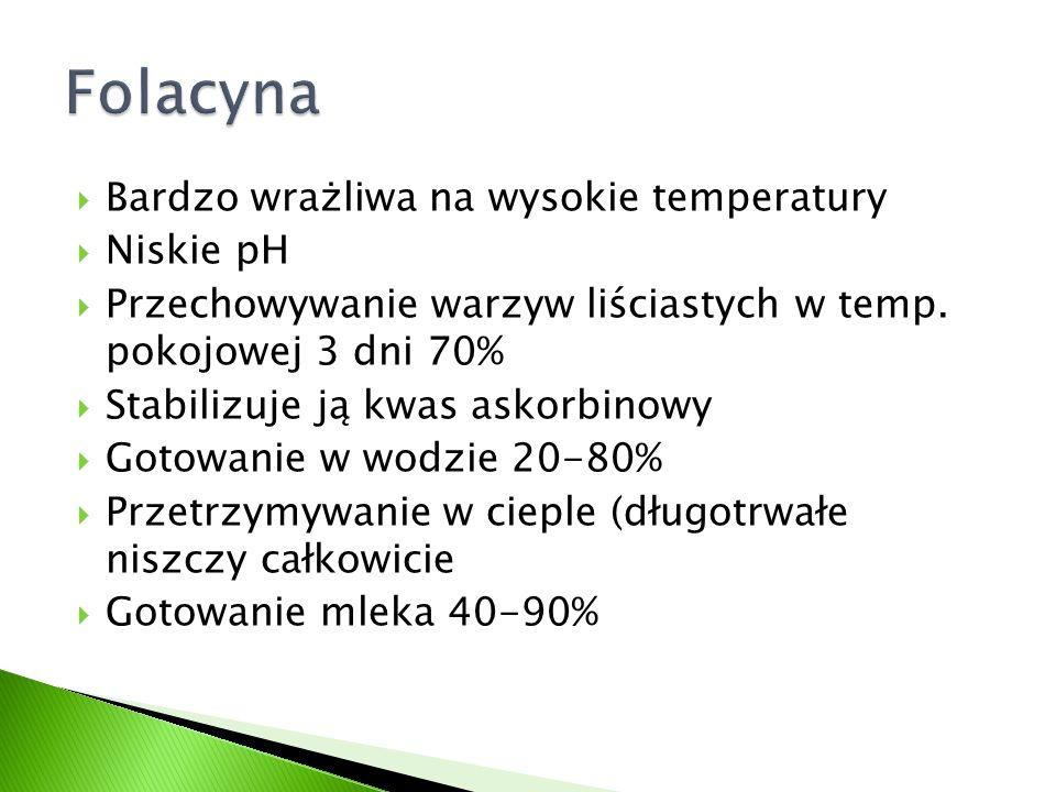 Folacyna Bardzo wrażliwa na wysokie temperatury Niskie pH