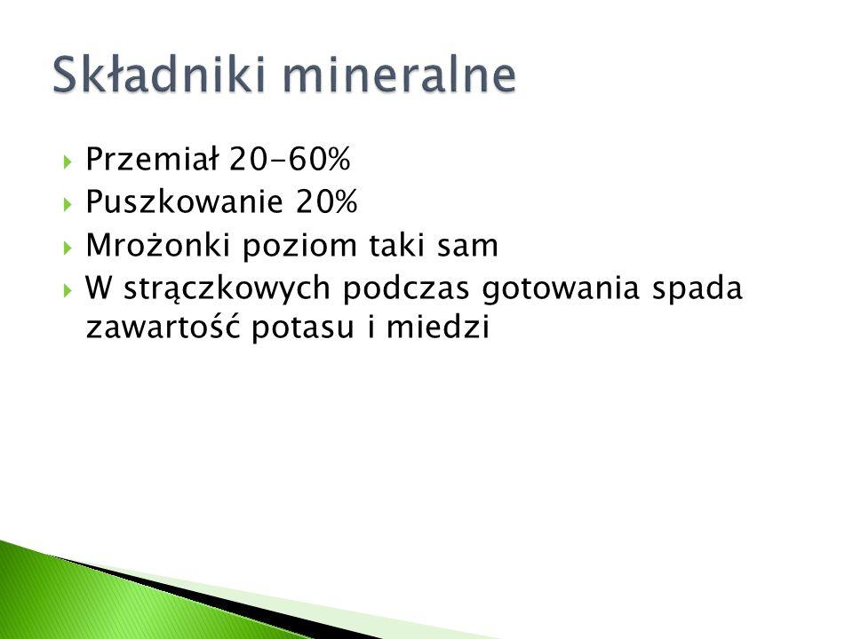Składniki mineralne Przemiał 20-60% Puszkowanie 20%