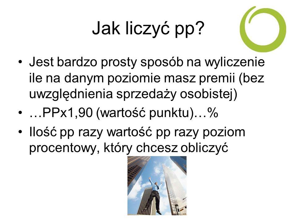 Jak liczyć pp Jest bardzo prosty sposób na wyliczenie ile na danym poziomie masz premii (bez uwzględnienia sprzedaży osobistej)