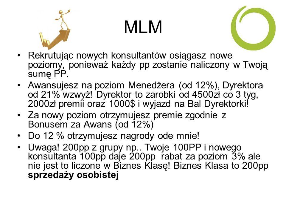 MLM Rekrutując nowych konsultantów osiągasz nowe poziomy, ponieważ każdy pp zostanie naliczony w Twoją sumę PP.