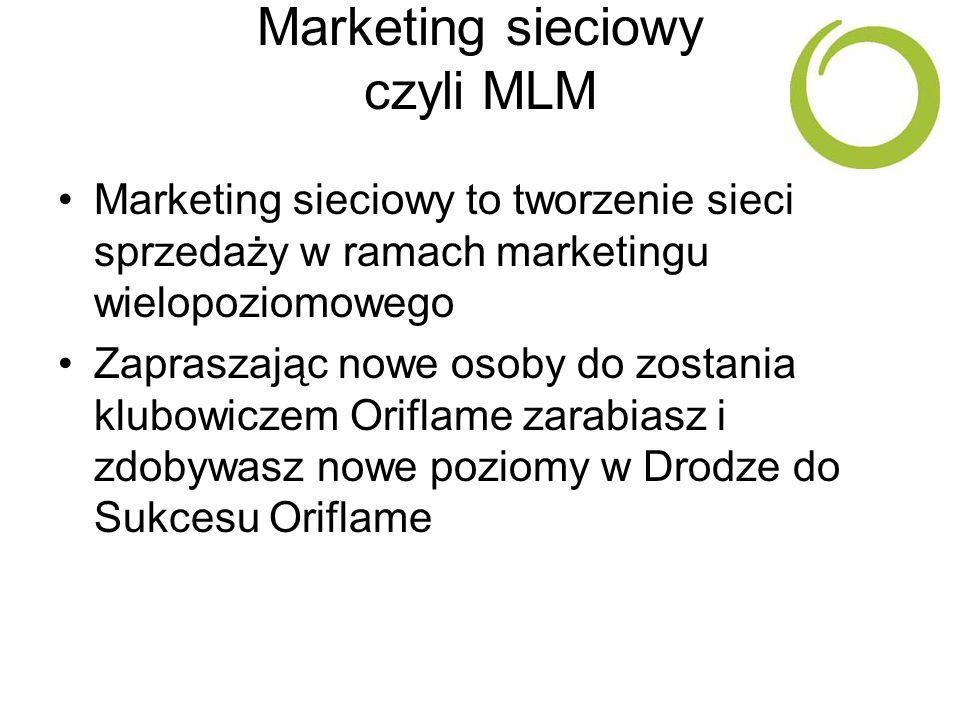 Marketing sieciowy czyli MLM