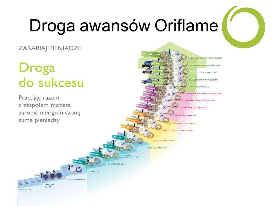 Droga awansów Oriflame
