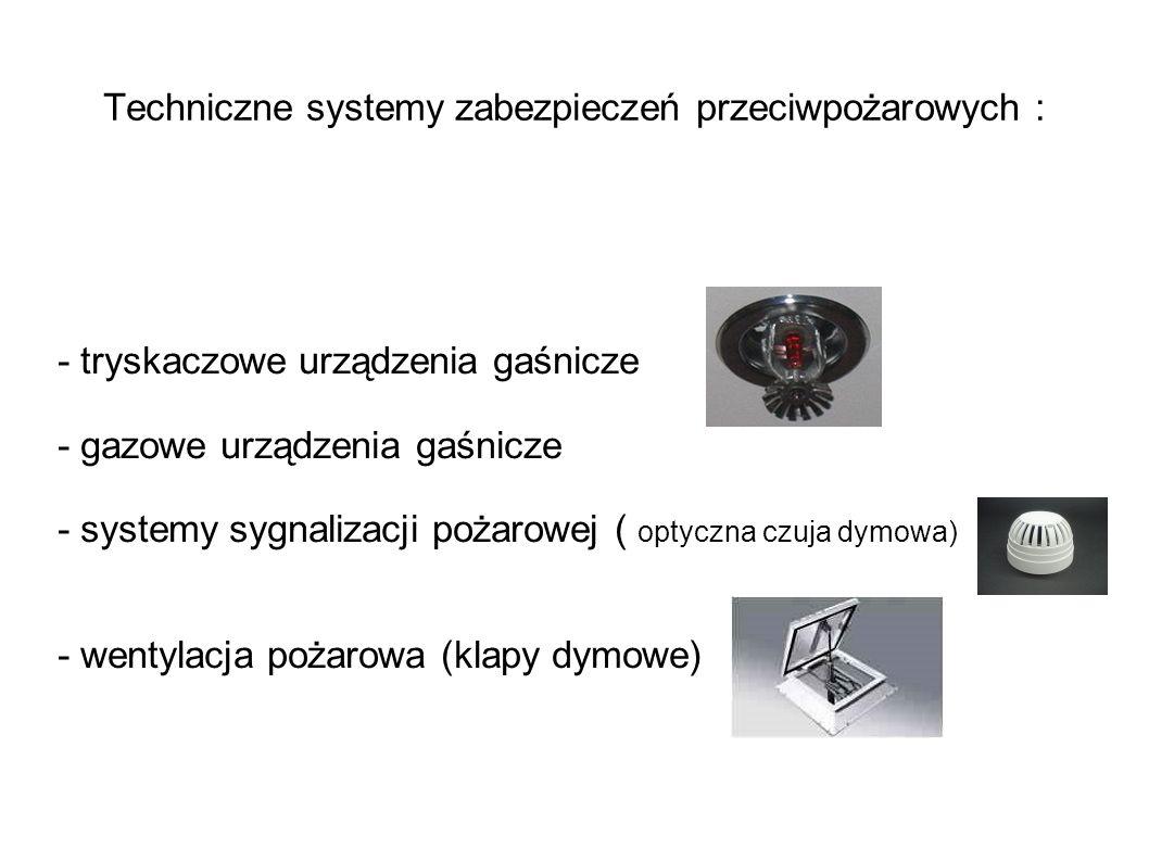 Techniczne systemy zabezpieczeń przeciwpożarowych :