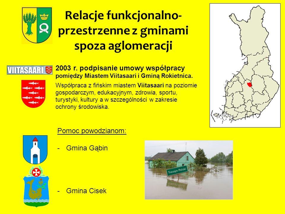 Relacje funkcjonalno-przestrzenne z gminami