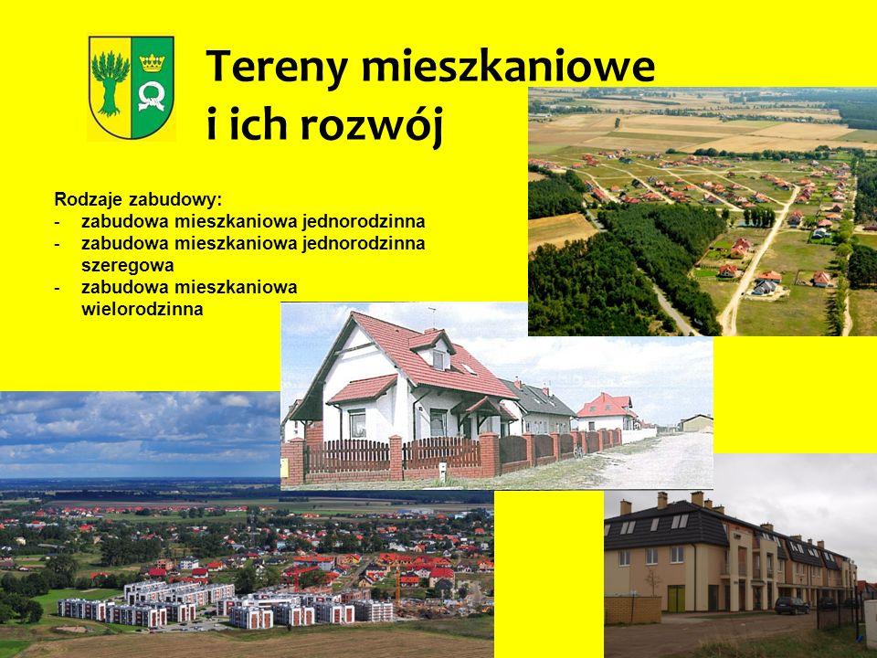 Tereny mieszkaniowe i ich rozwój