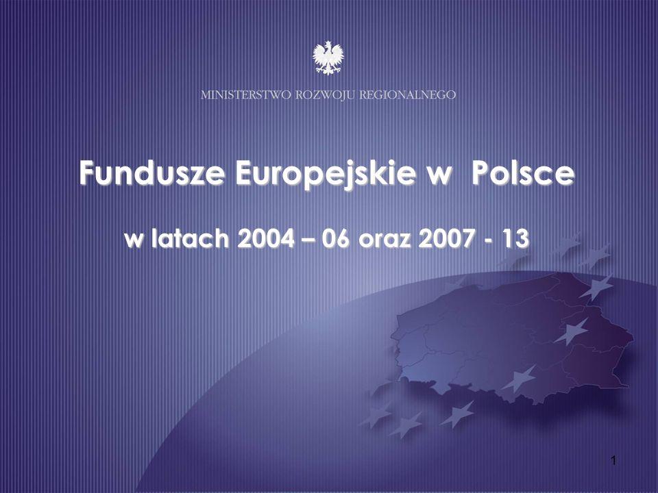 Fundusze Europejskie w Polsce