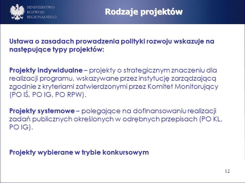 Rodzaje projektów Ustawa o zasadach prowadzenia polityki rozwoju wskazuje na następujące typy projektów: