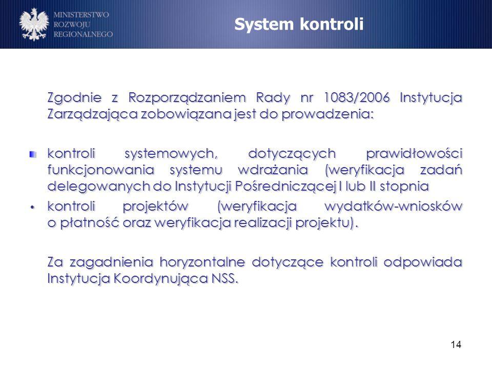 System kontroli Zgodnie z Rozporządzaniem Rady nr 1083/2006 Instytucja Zarządzająca zobowiązana jest do prowadzenia: