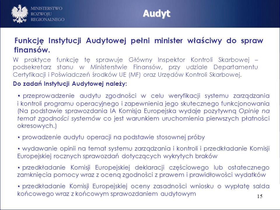 Audyt Funkcję Instytucji Audytowej pełni minister właściwy do spraw finansów.