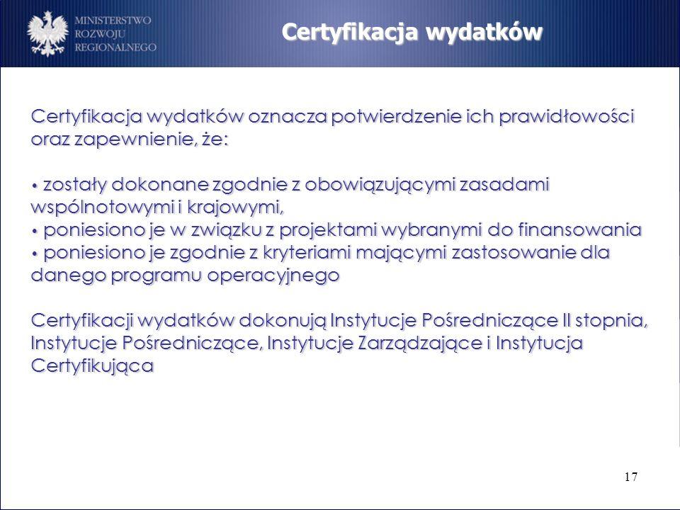 Certyfikacja wydatków
