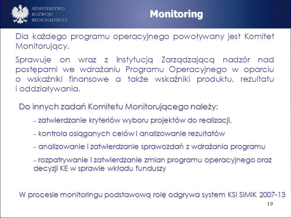 Monitoring Dla każdego programu operacyjnego powoływany jest Komitet Monitorujący.