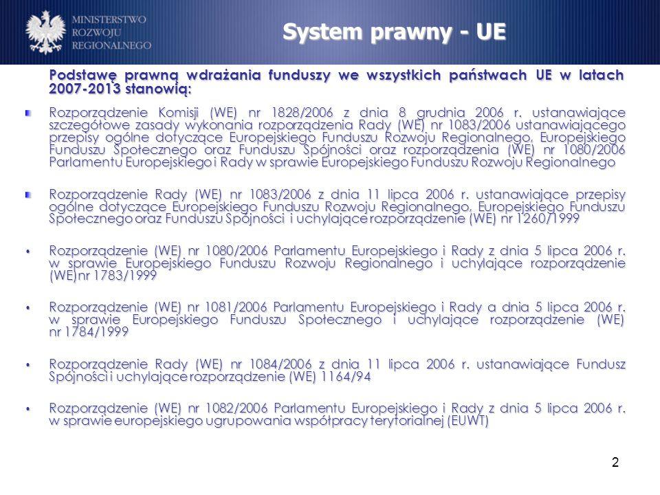 System prawny - UE Podstawę prawną wdrażania funduszy we wszystkich państwach UE w latach 2007-2013 stanowią: