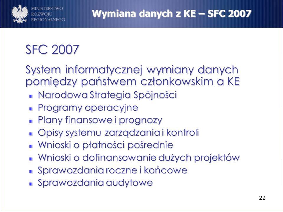Wymiana danych z KE – SFC 2007