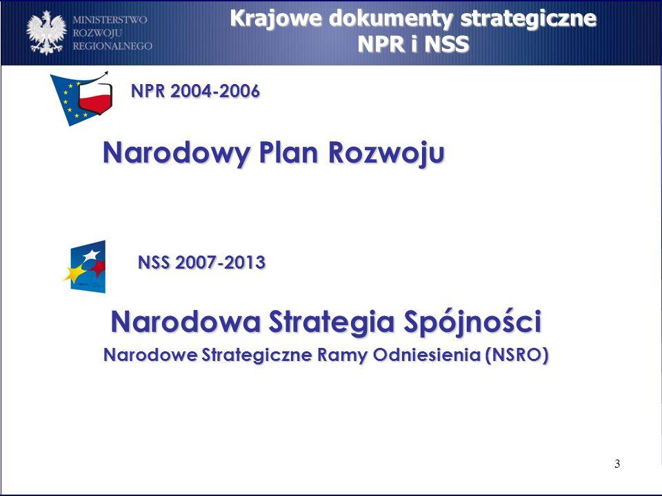 Narodowy Plan Rozwoju Narodowa Strategia Spójności