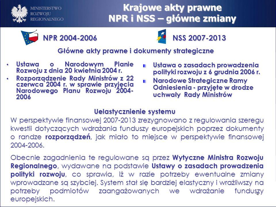 Krajowe akty prawne NPR i NSS – główne zmiany