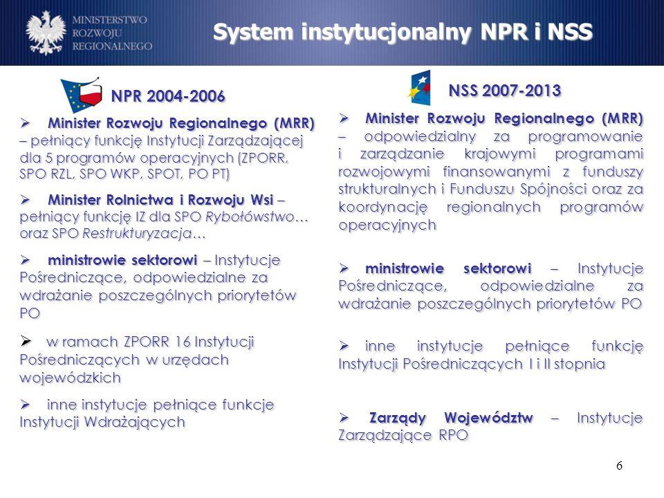 System instytucjonalny NPR i NSS