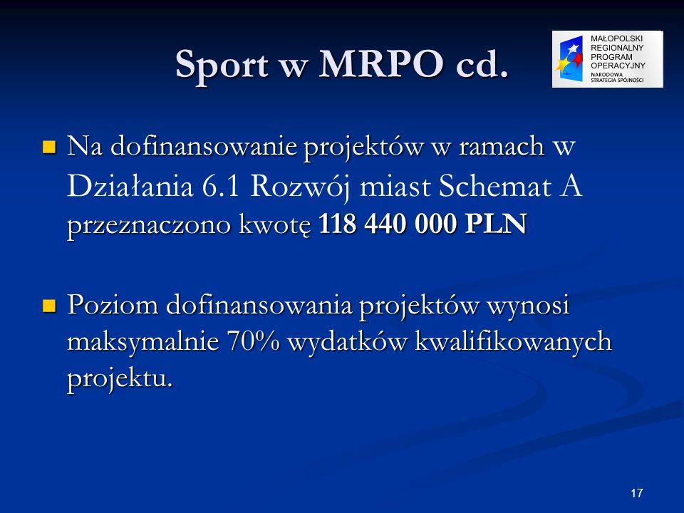 Sport w MRPO cd.Na dofinansowanie projektów w ramach w Działania 6.1 Rozwój miast Schemat A przeznaczono kwotę 118 440 000 PLN.