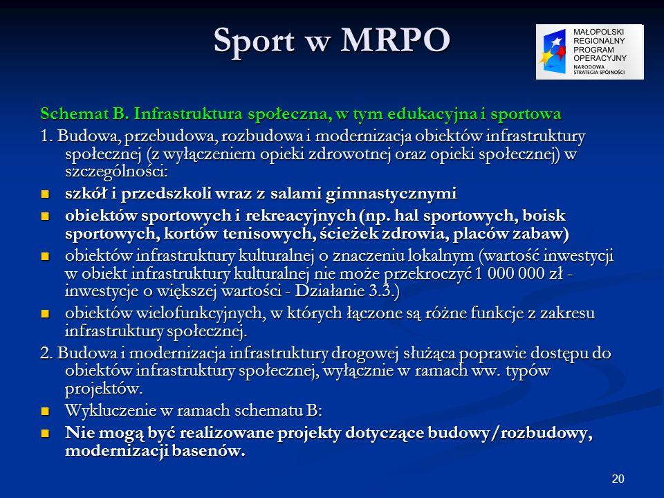 Sport w MRPOSchemat B. Infrastruktura społeczna, w tym edukacyjna i sportowa.