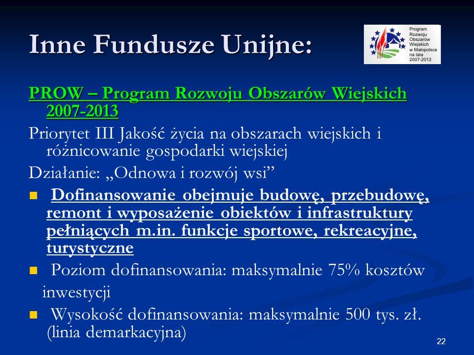 Inne Fundusze Unijne:PROW – Program Rozwoju Obszarów Wiejskich 2007-2013.