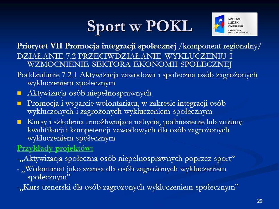Sport w POKLPriorytet VII Promocja integracji społecznej /komponent regionalny/