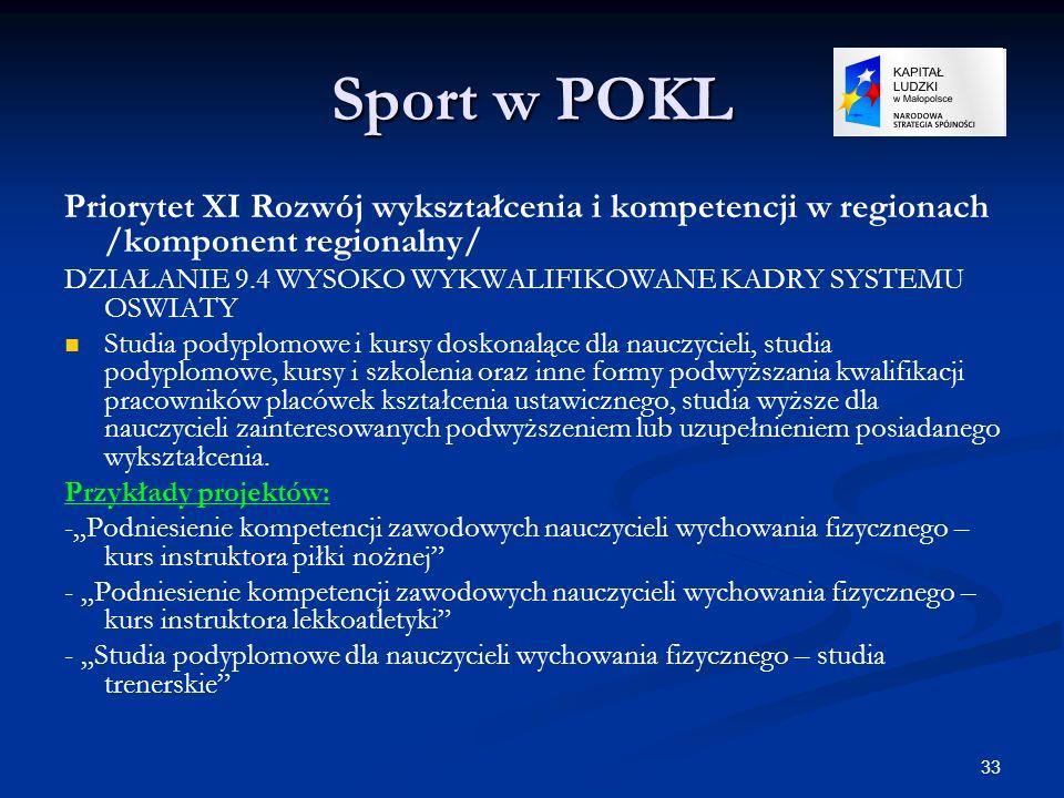 Sport w POKLPriorytet XI Rozwój wykształcenia i kompetencji w regionach /komponent regionalny/