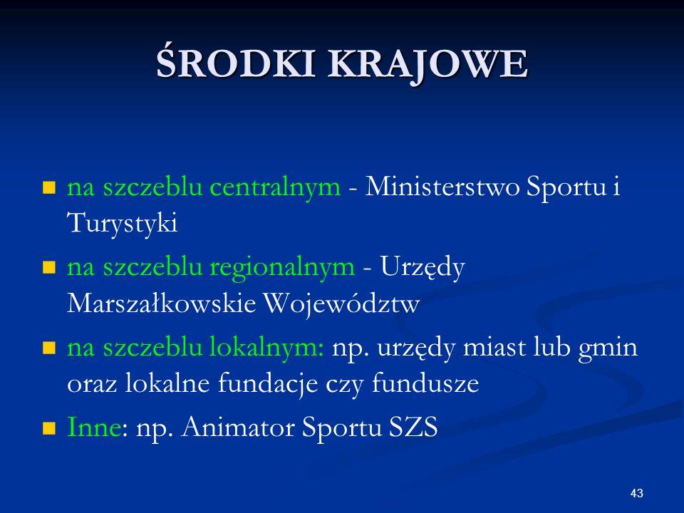 ŚRODKI KRAJOWEna szczeblu centralnym - Ministerstwo Sportu i Turystyki. na szczeblu regionalnym - Urzędy Marszałkowskie Województw.