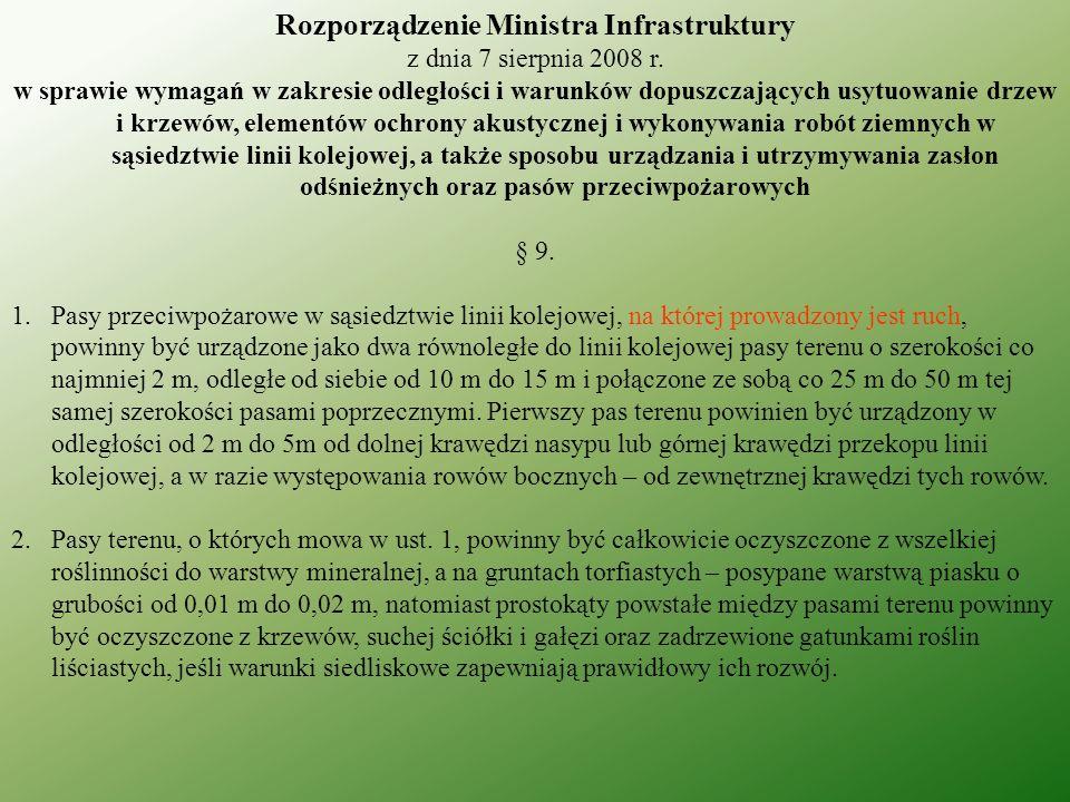 Rozporządzenie Ministra Infrastruktury