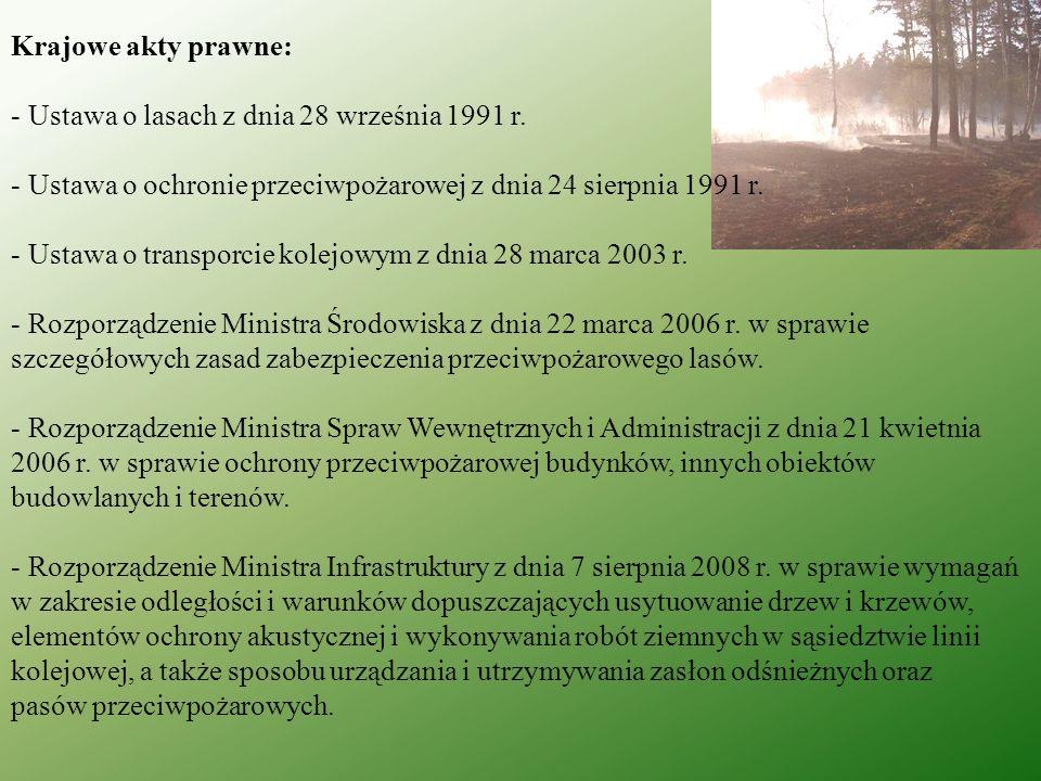 Krajowe akty prawne:Ustawa o lasach z dnia 28 września 1991 r. Ustawa o ochronie przeciwpożarowej z dnia 24 sierpnia 1991 r.