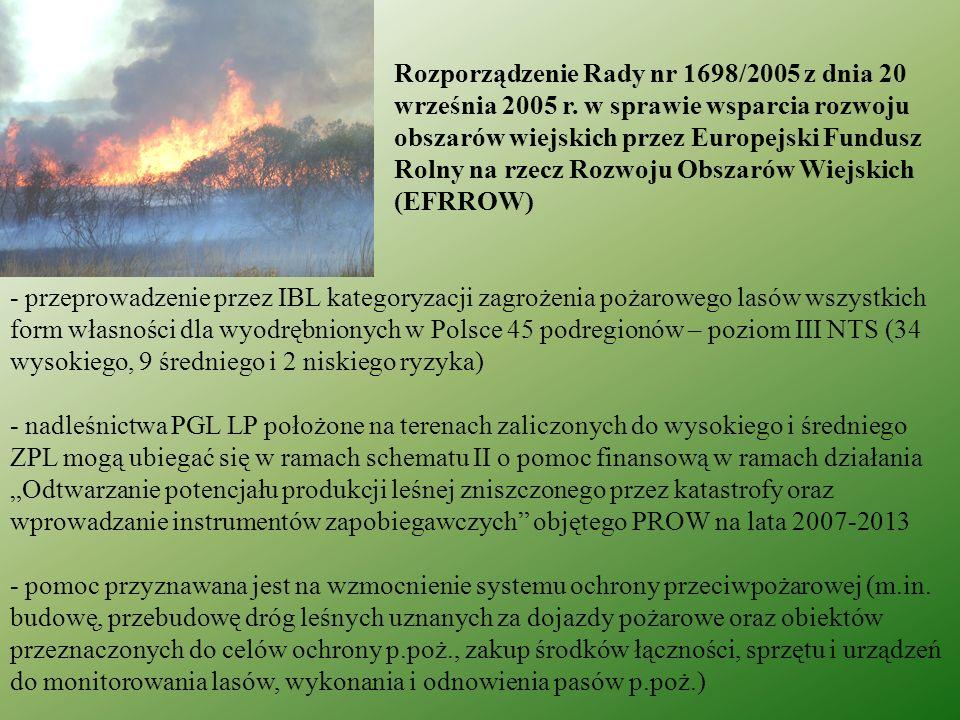 Rozporządzenie Rady nr 1698/2005 z dnia 20. września 2005 r