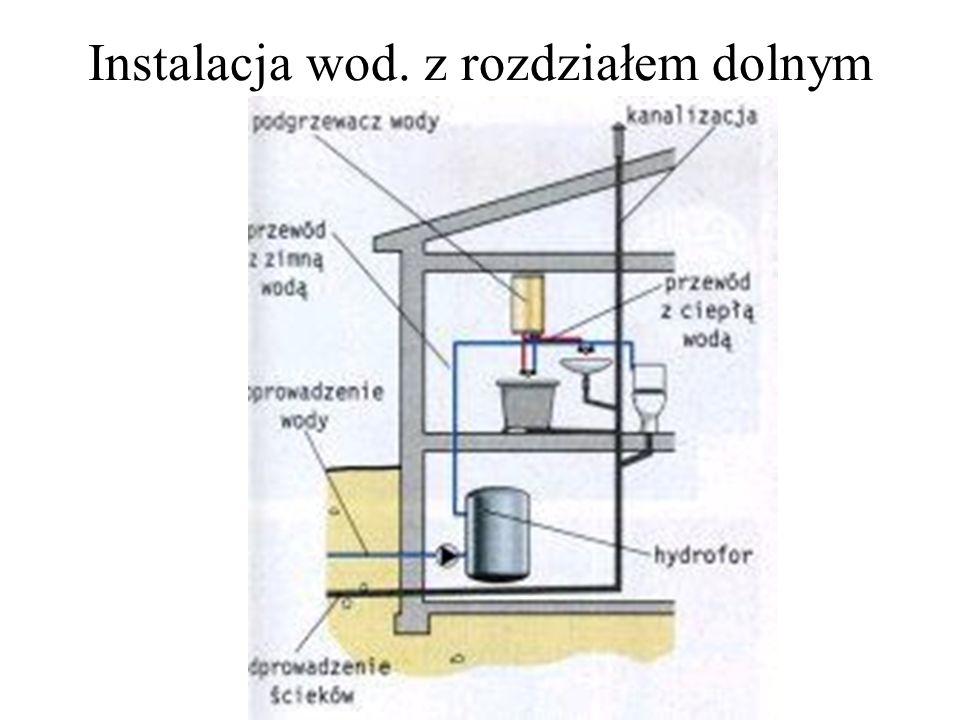 Instalacja wod. z rozdziałem dolnym