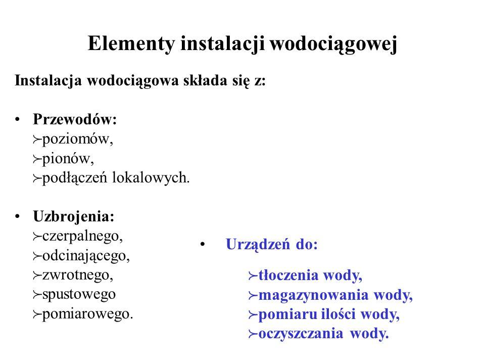 Elementy instalacji wodociągowej