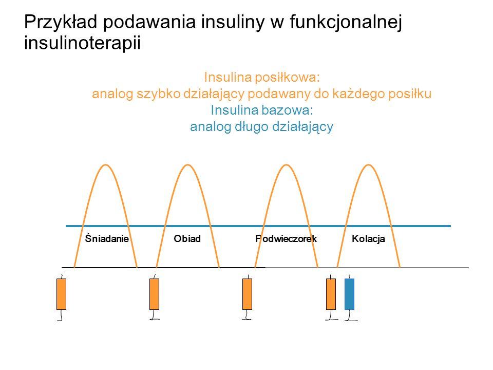 Insulina bazowa: analog długo działający