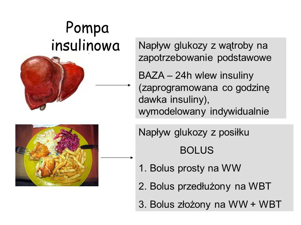 Pompa insulinowa Napływ glukozy z wątroby na zapotrzebowanie podstawowe.