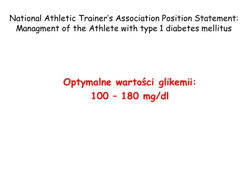Optymalne wartości glikemii: 100 – 180 mg/dl