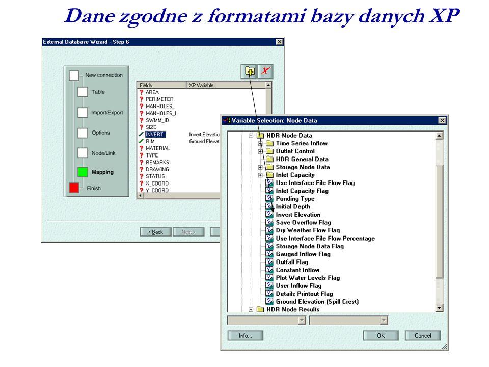 Dane zgodne z formatami bazy danych XP